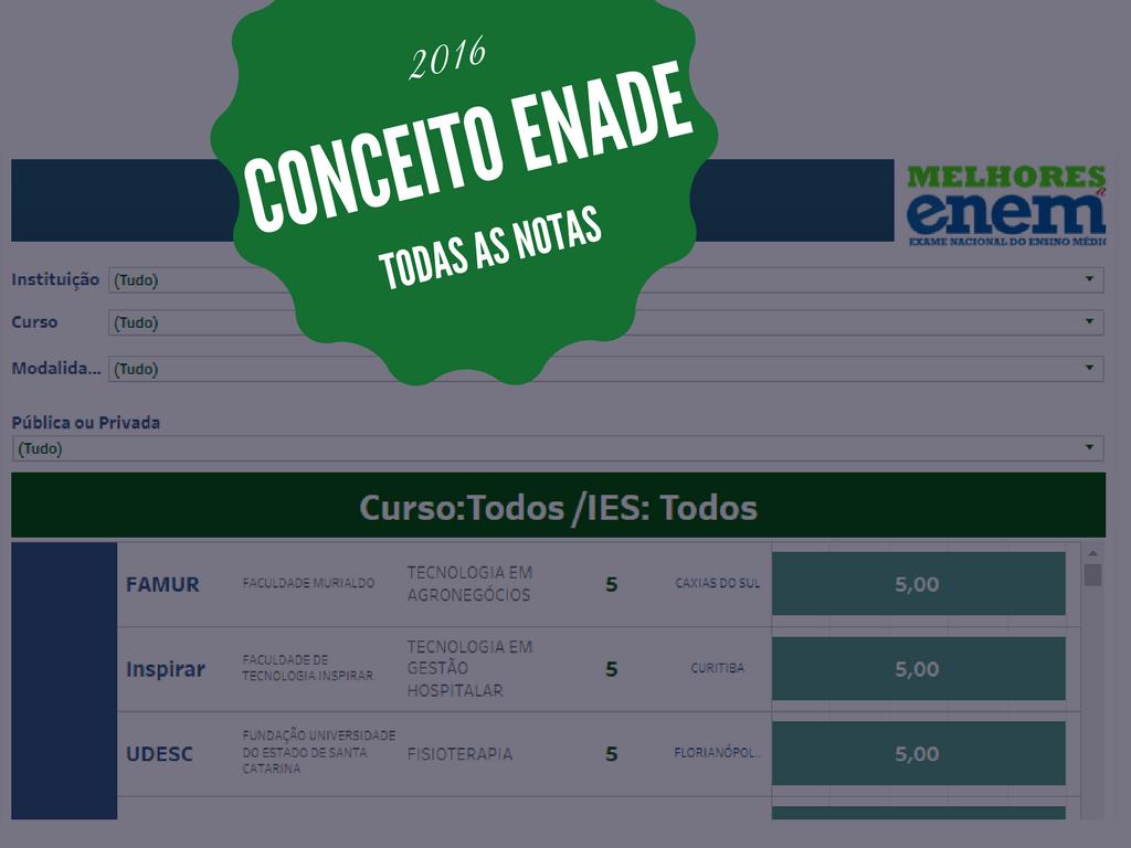 CONCEITO ENADE 2016
